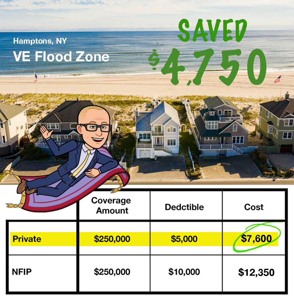 Beach home NY - Flood savings