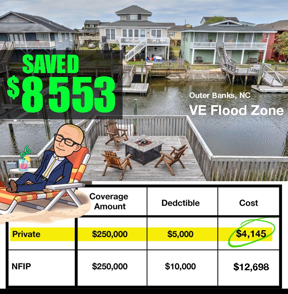 NC flood Insurance