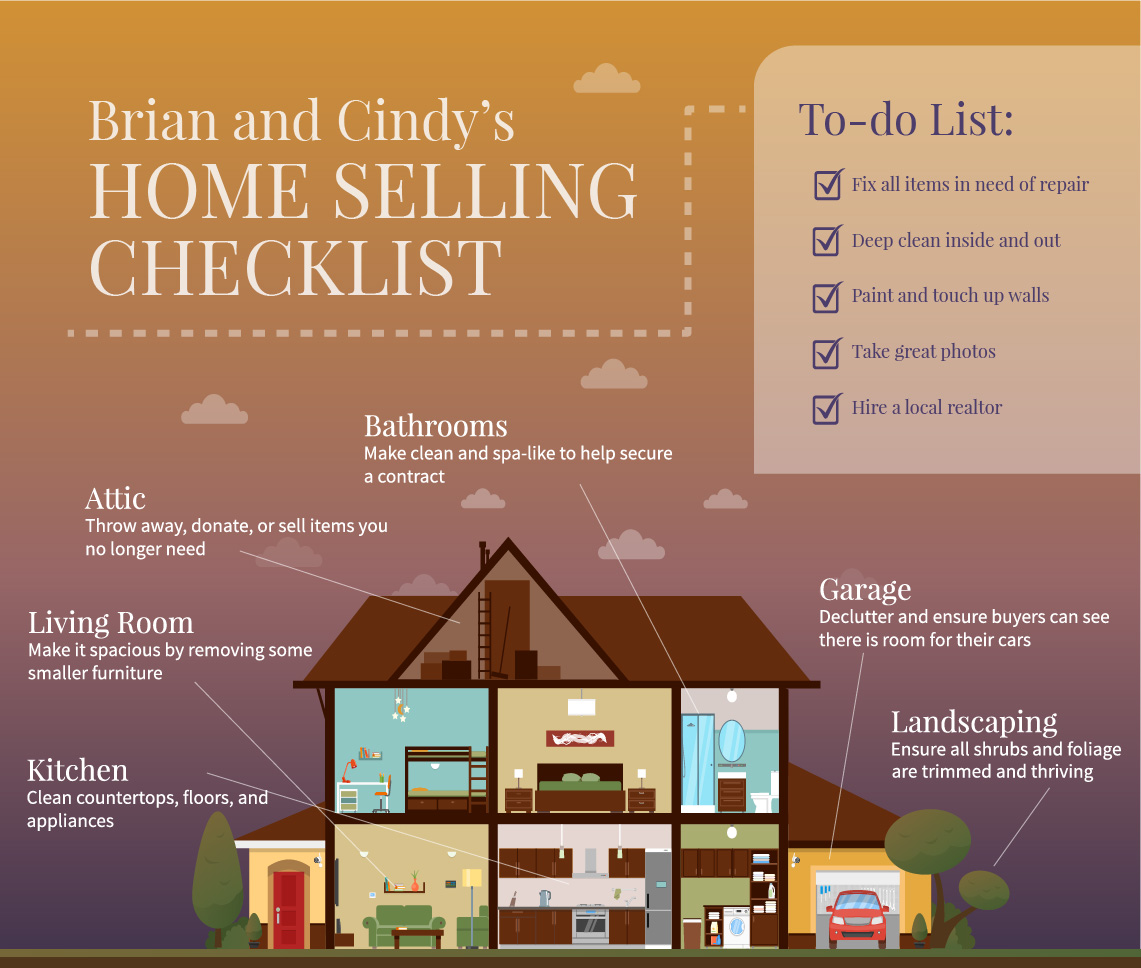 Brian And Cindy Real Estate Home Selling Checklist
