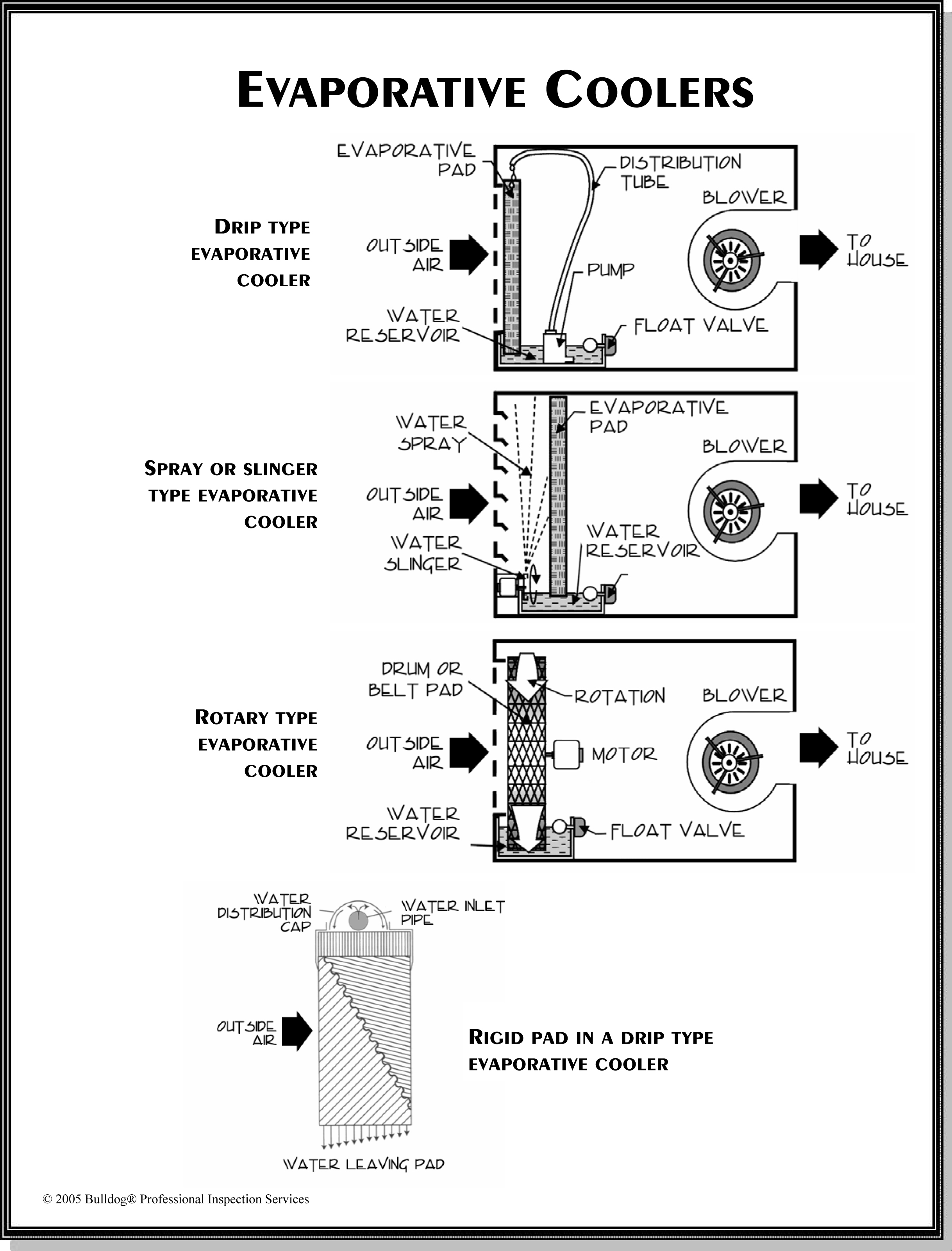 568b Wiring Diagram moreover Any furthermore Rj 48c T1 Wiring Diagram in addition 568b Wiring Diagram Public Domain likewise Cat5 Connection Wiring Diagram. on cat6 wiring diagram pdf
