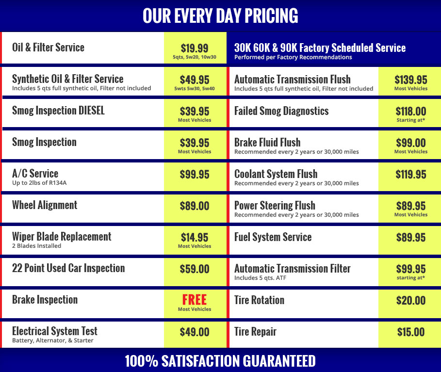 New-Price-Chart