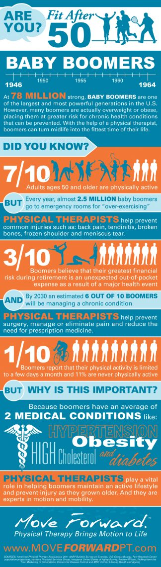 Learn more about how a physical therapist can help you stay Fit After 50!