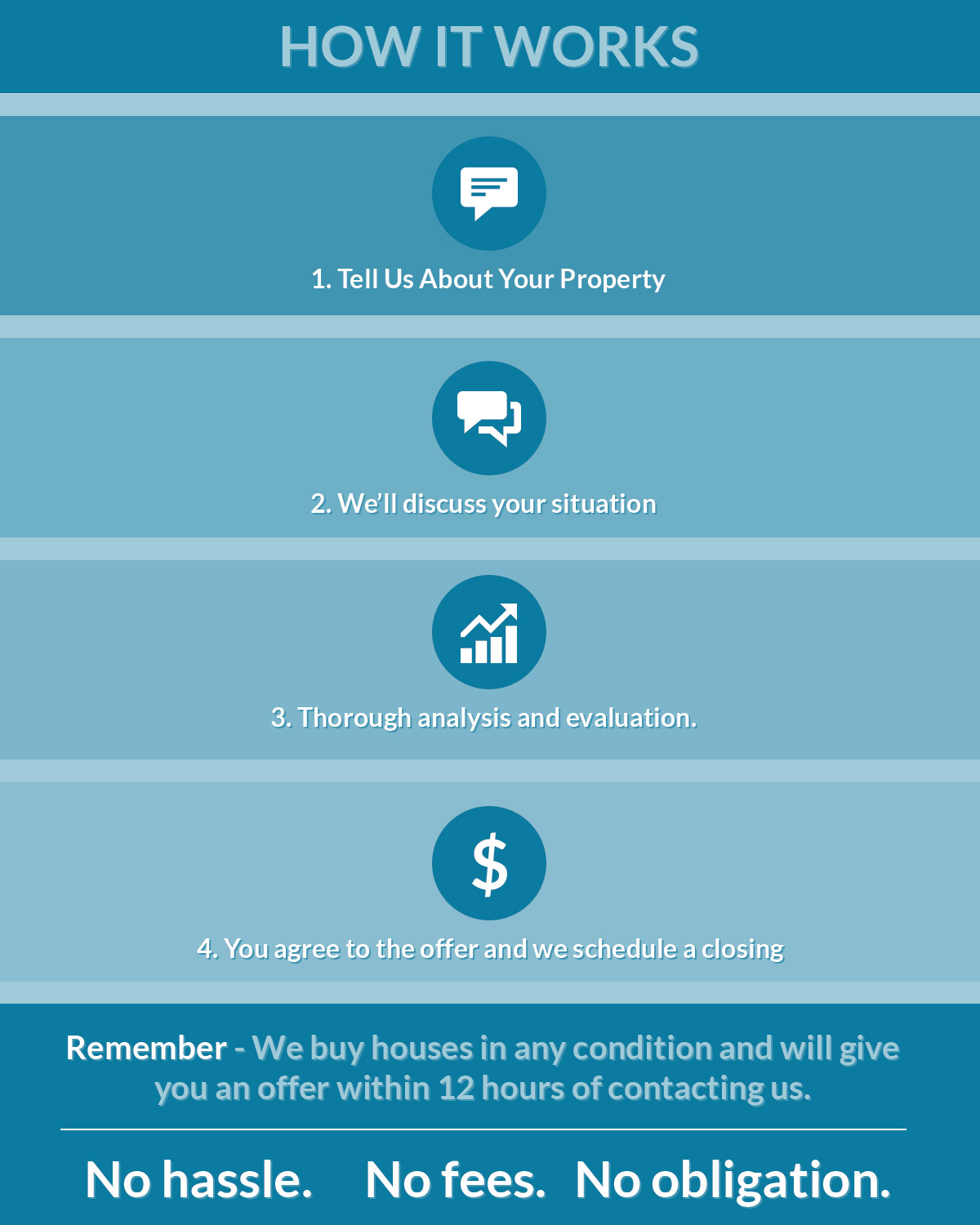 cash-for-my-house-steps-infographic