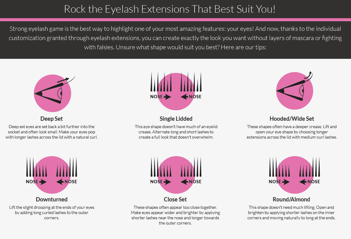 rock-the-eyelashes-infographic