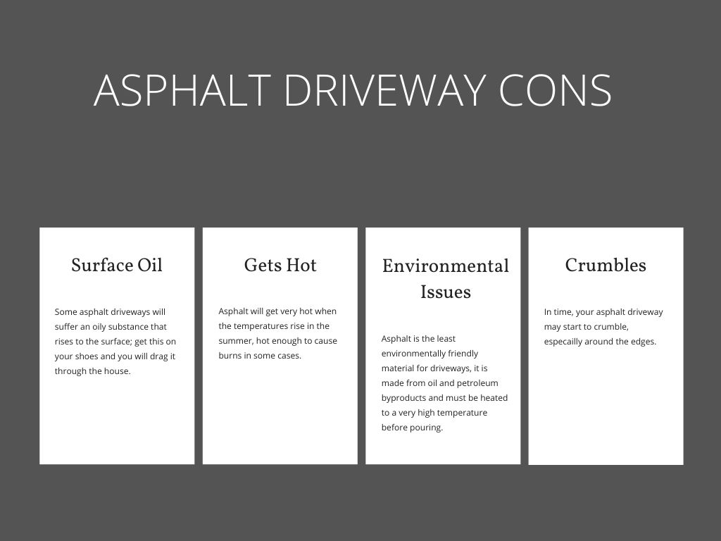 asphalt driveway cons