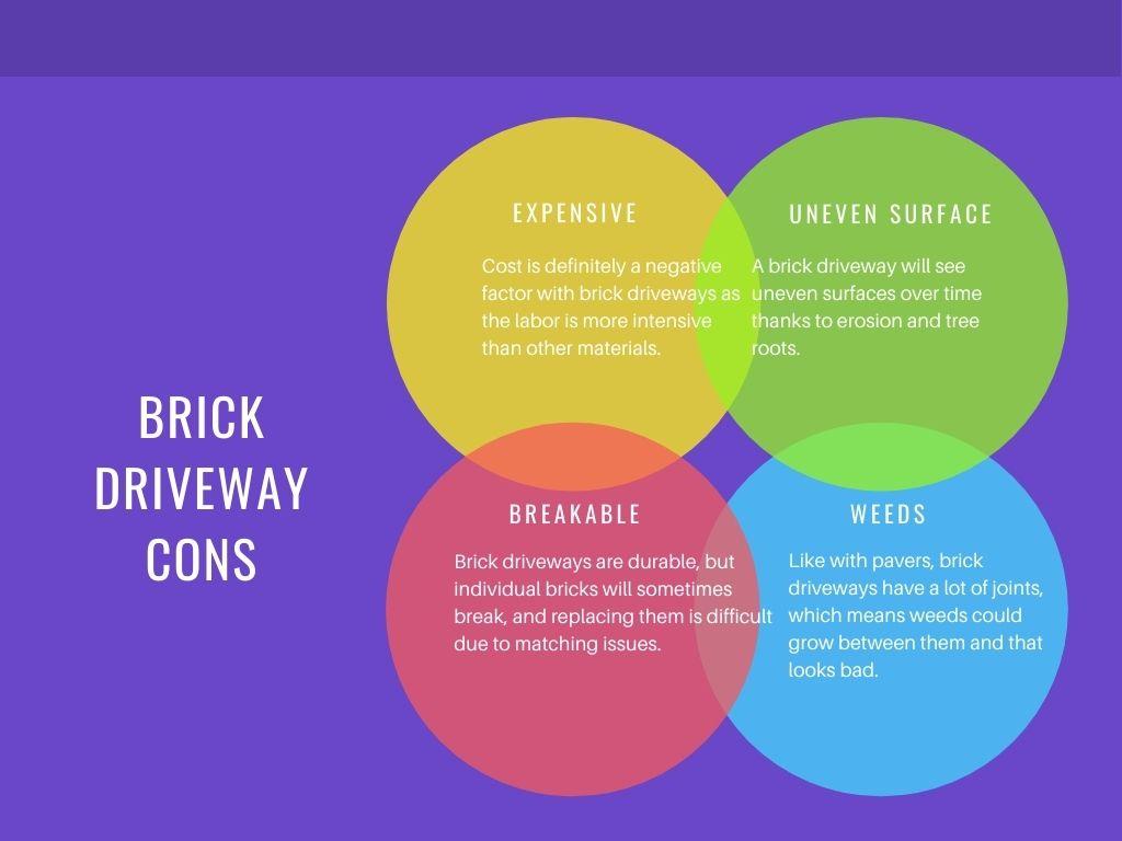 brick cons