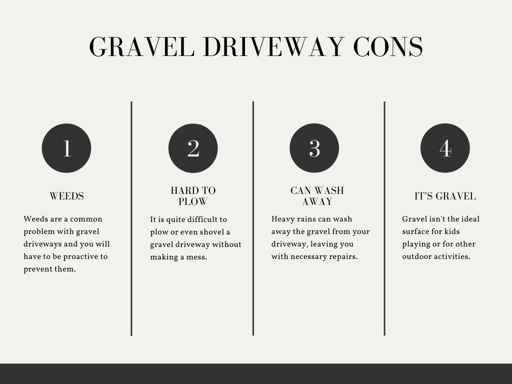 gravel driveway cons