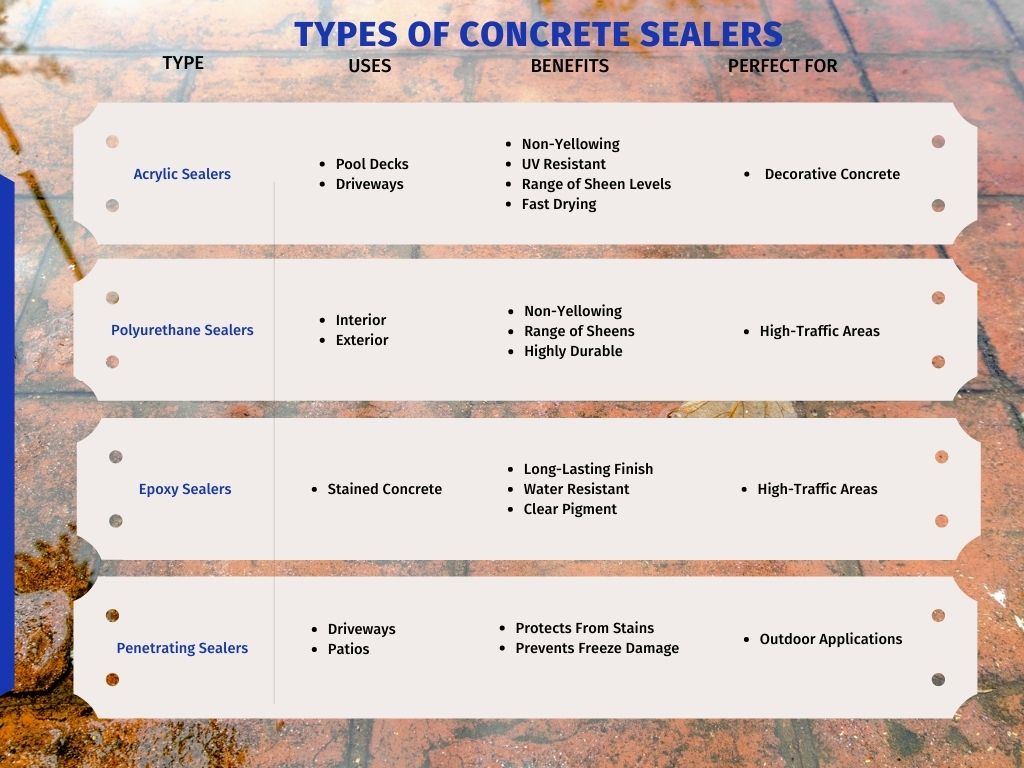 types of concrete sealers