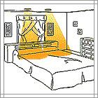 tip_bed4lg