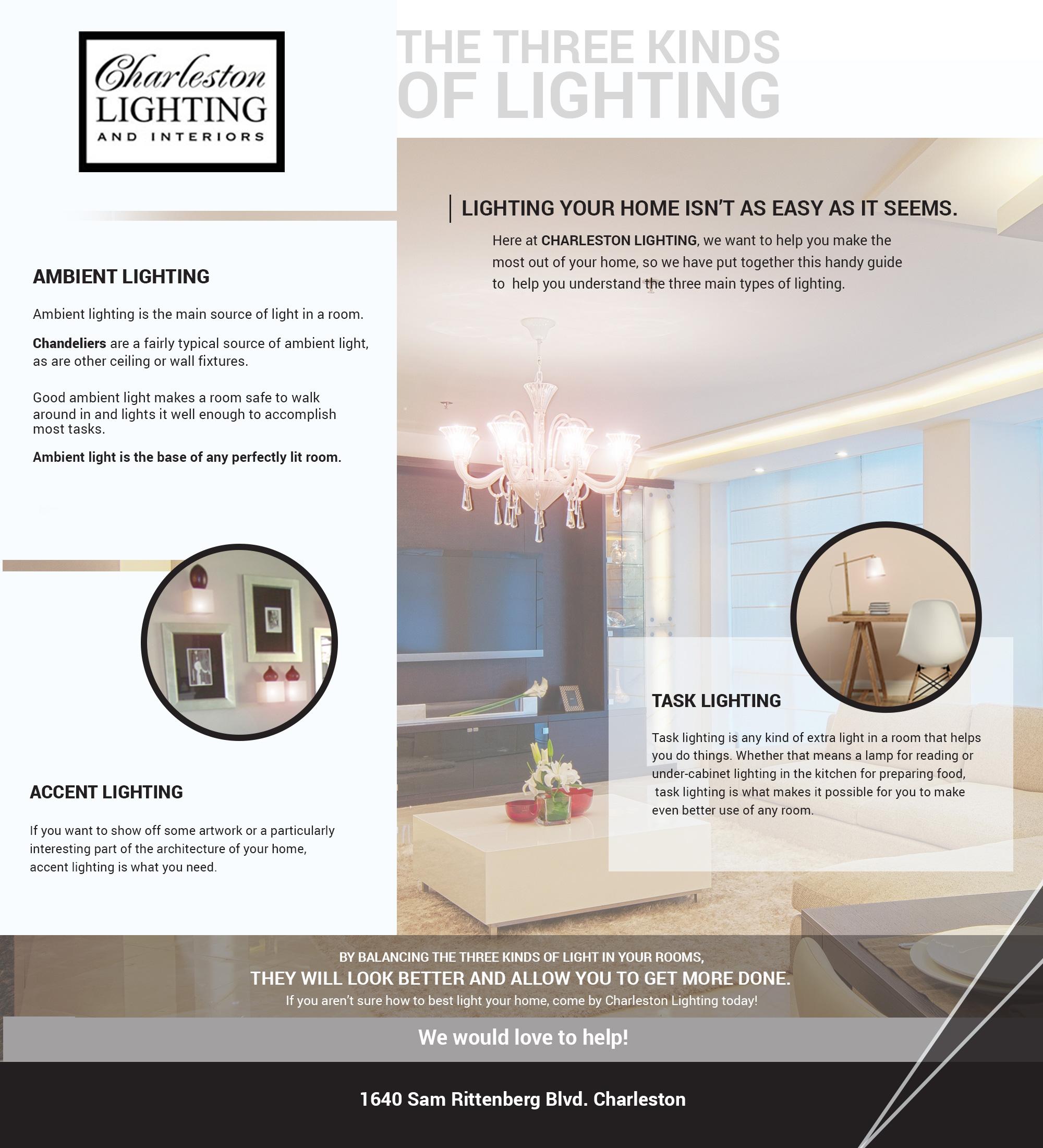 Lighting Charleston: Learn the Basics of Interior Lighting