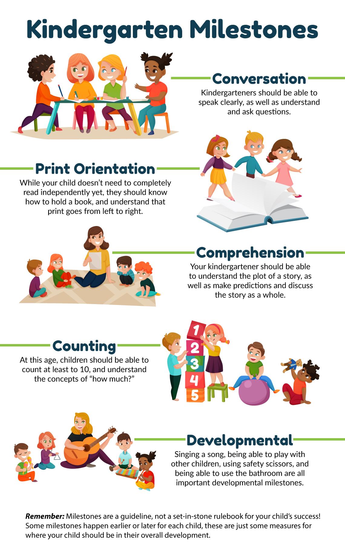 Many Kids Not Ready For Kindergarten >> Preschool Salt Lake City Is My Child Ready For Kindergarten