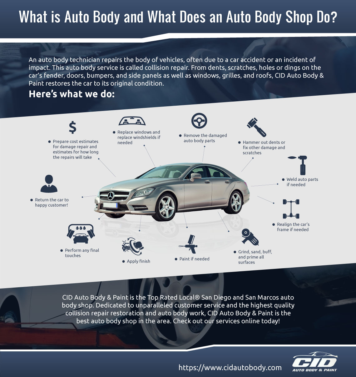 About Us Learn About Our Award Winning Auto Body Shop In