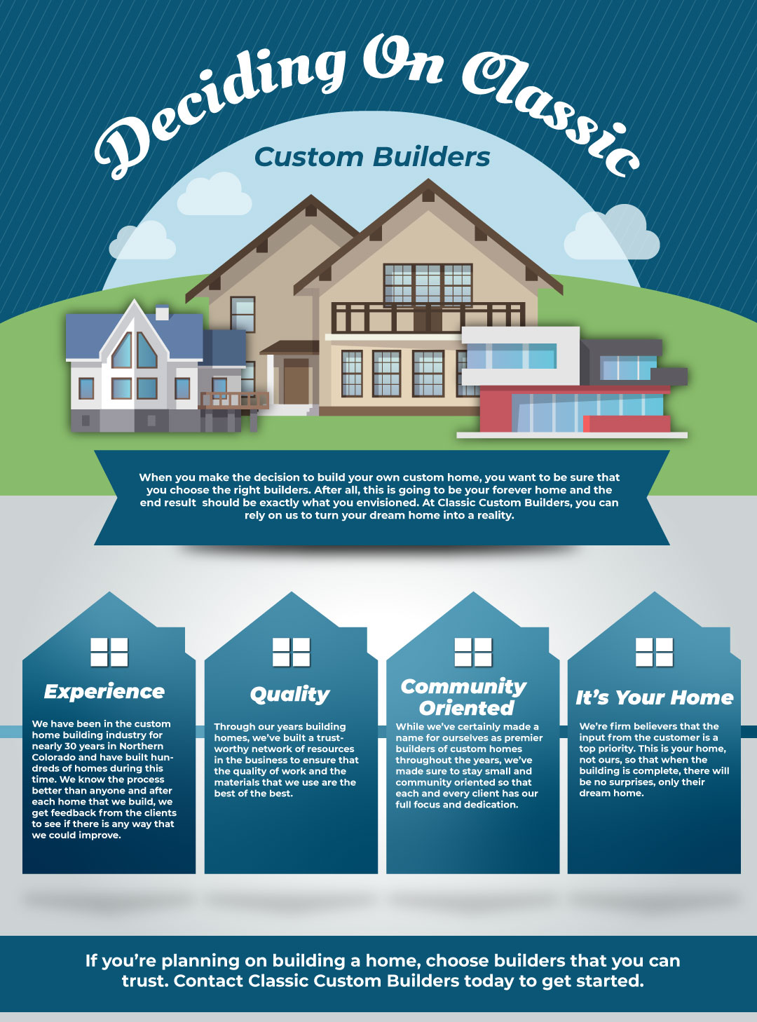 Home Builders In Northern Colorado Why Choose Classic Custom Builders Classic Custom Builders