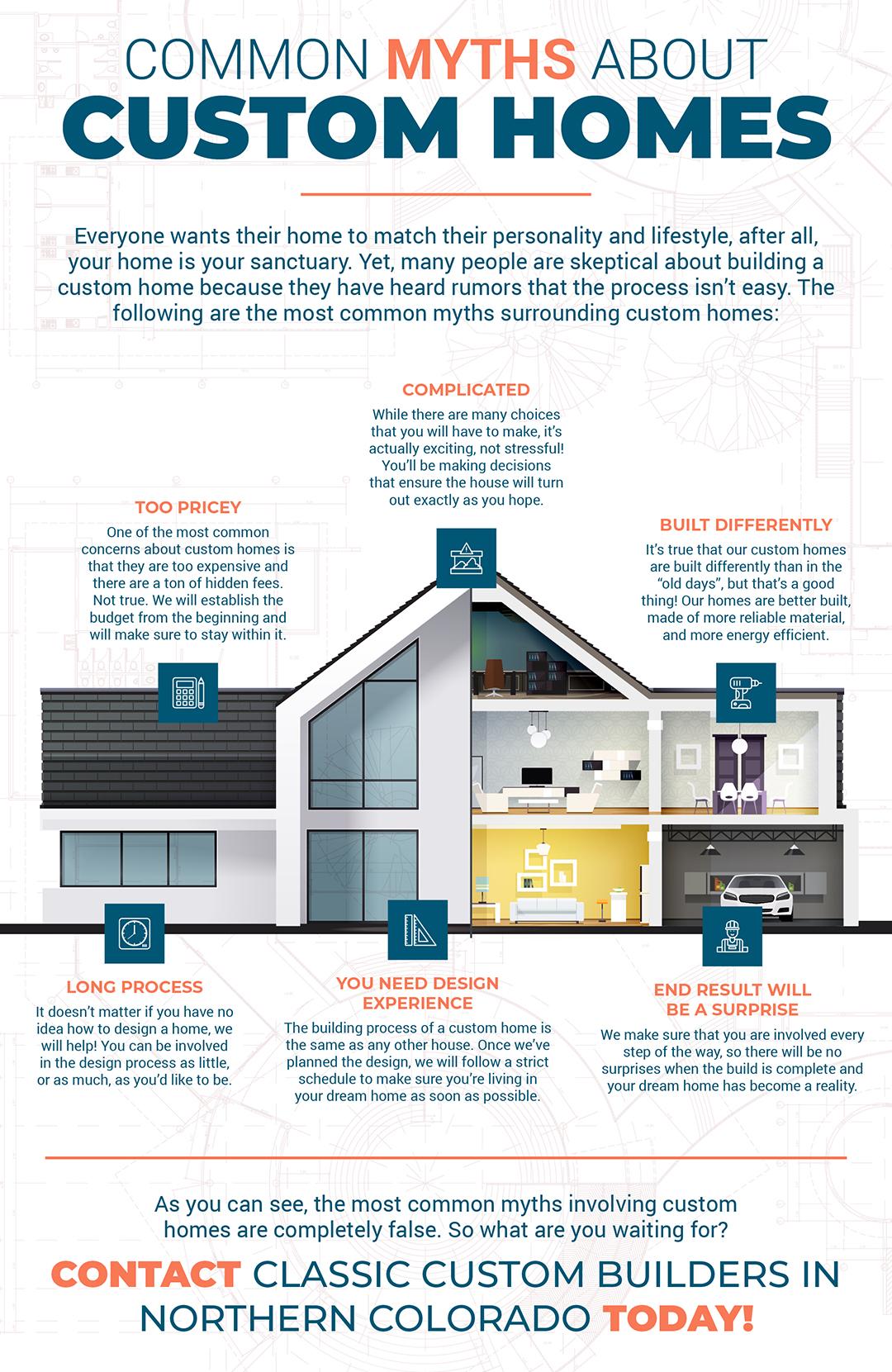 Custom Homes Northern Colorado Myths About Building A Custom Home