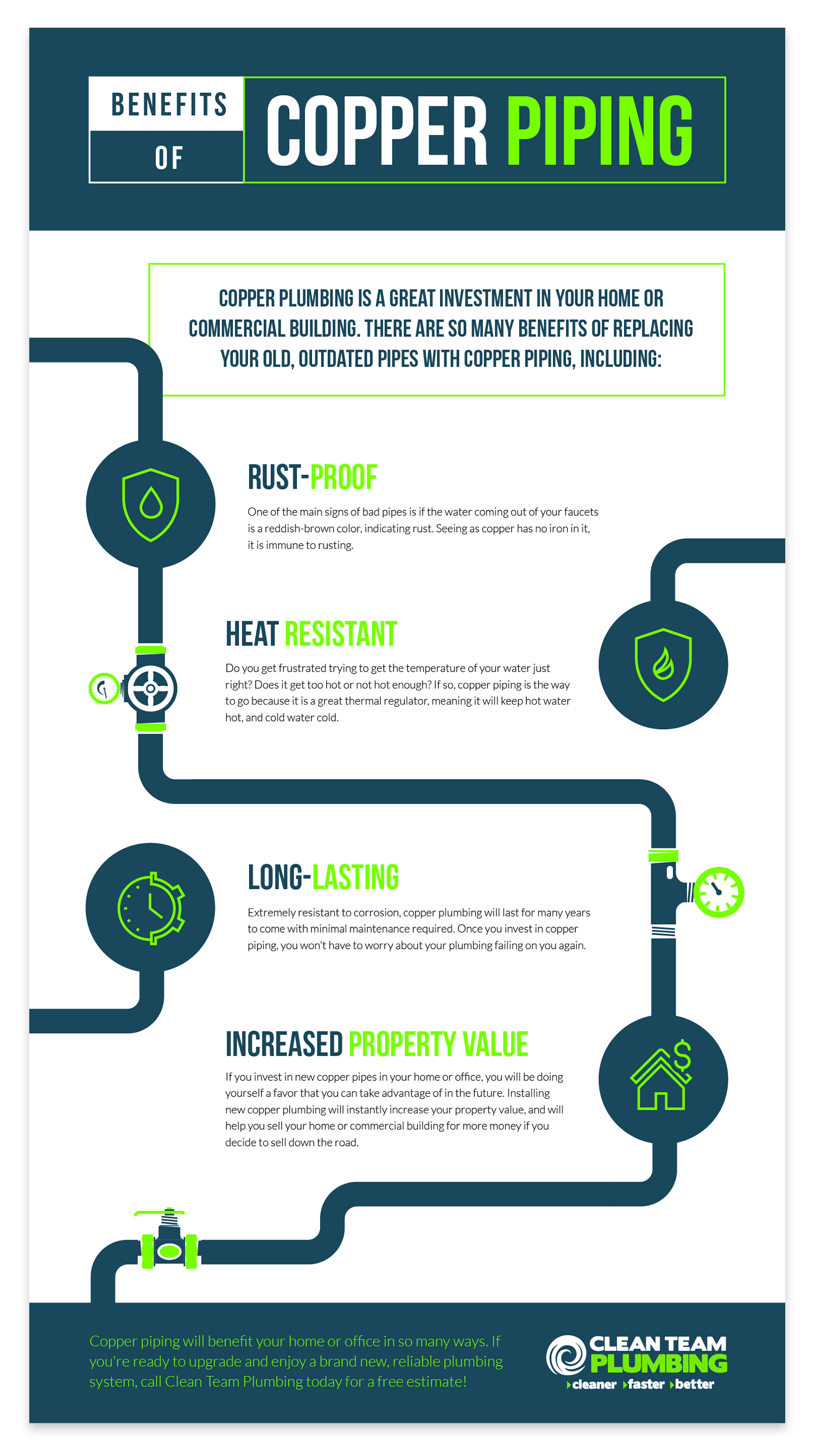 Benefits of Copper Piping Infographic