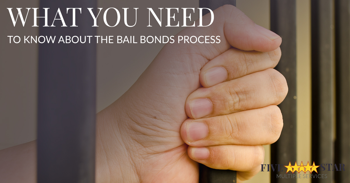 Image result for Everything You Need to Know About the Bail Process