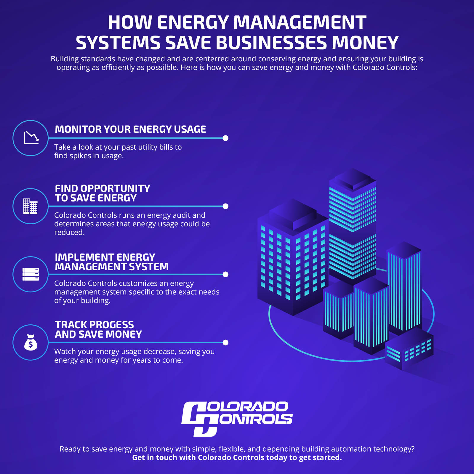 Energy-Management-Systems-Infographic-5e1cdce470016