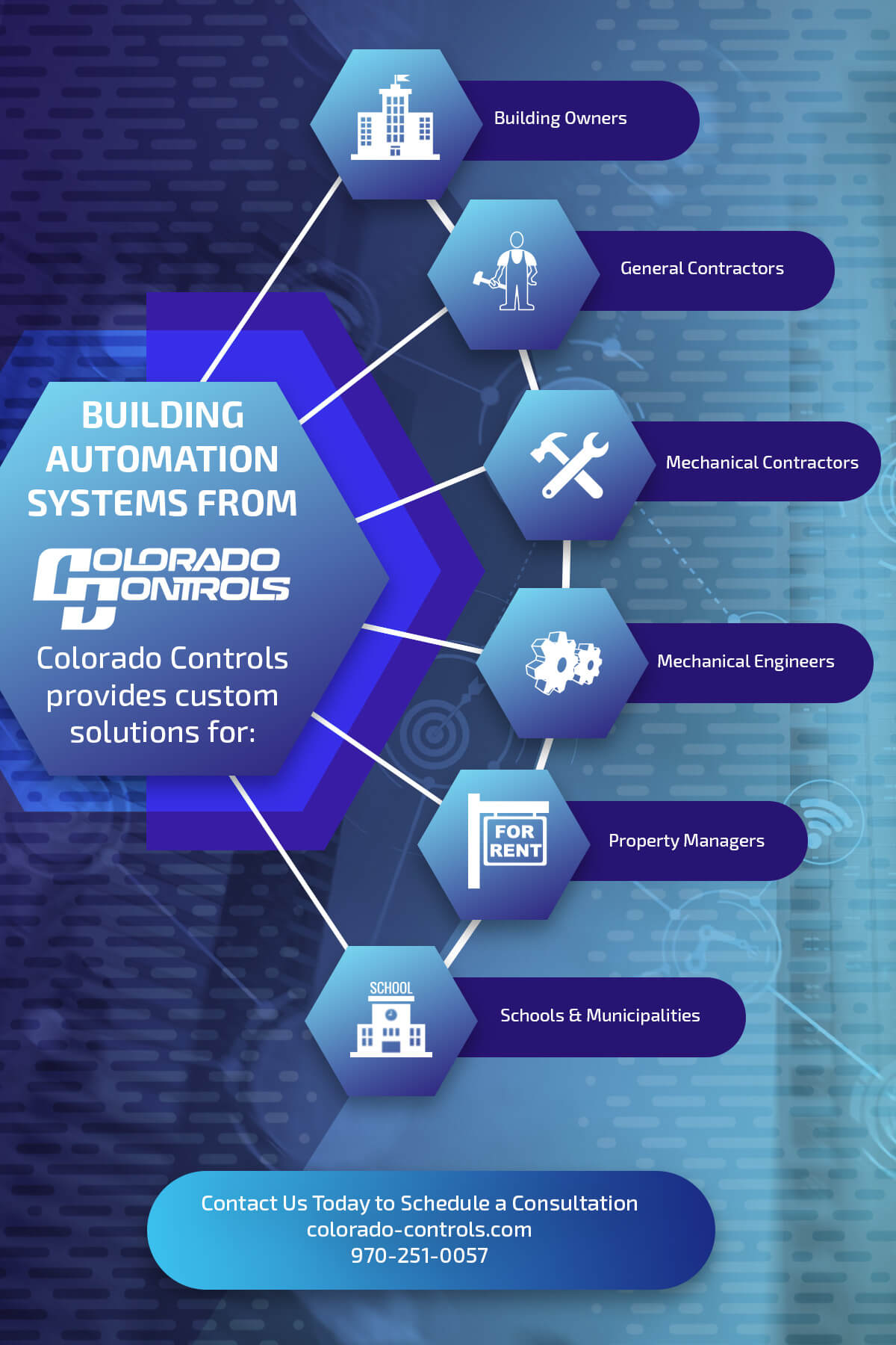 Building Automation Systems from Colorado Controls - Who We Serve