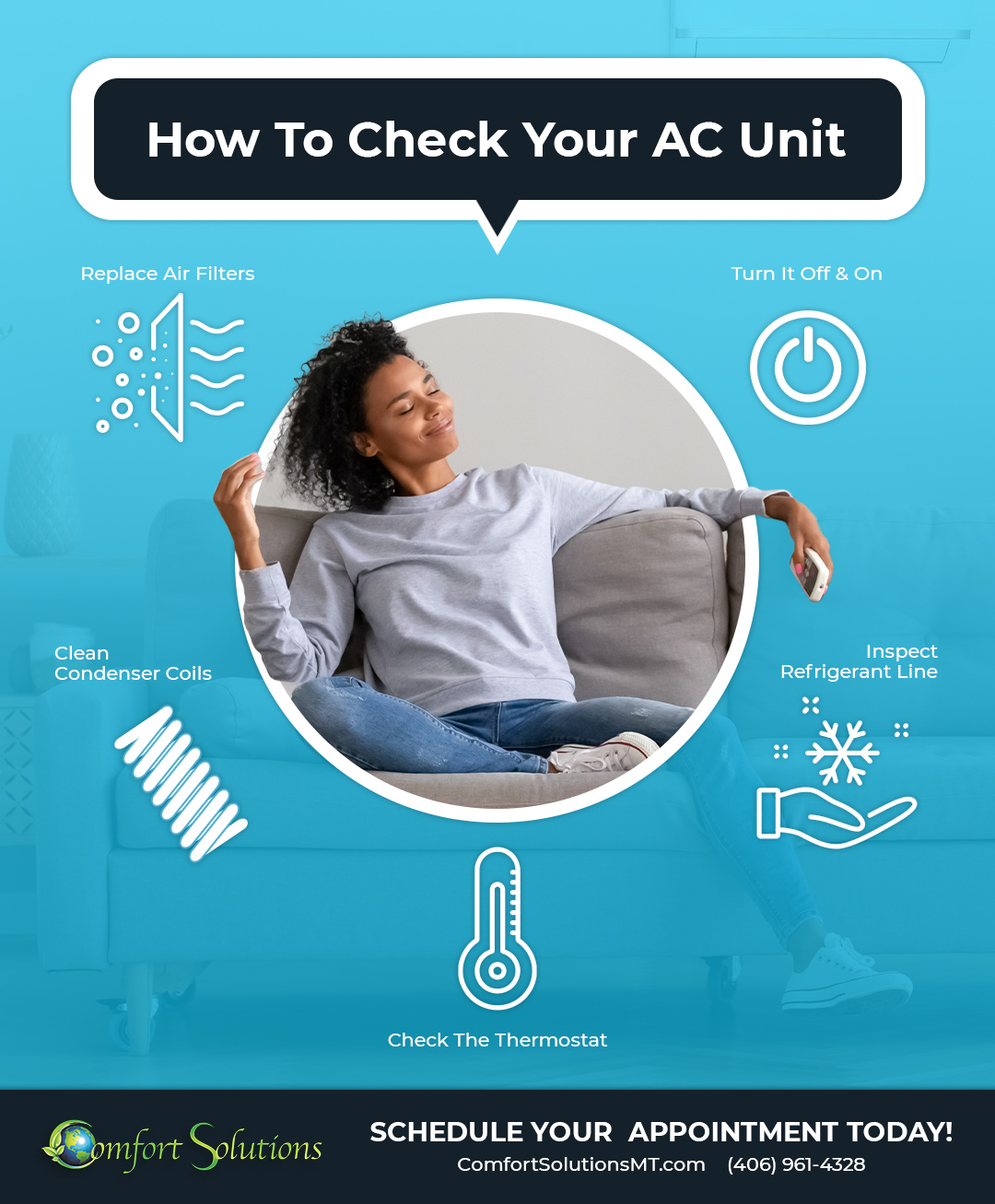 How To Check Your AC Unit infographic