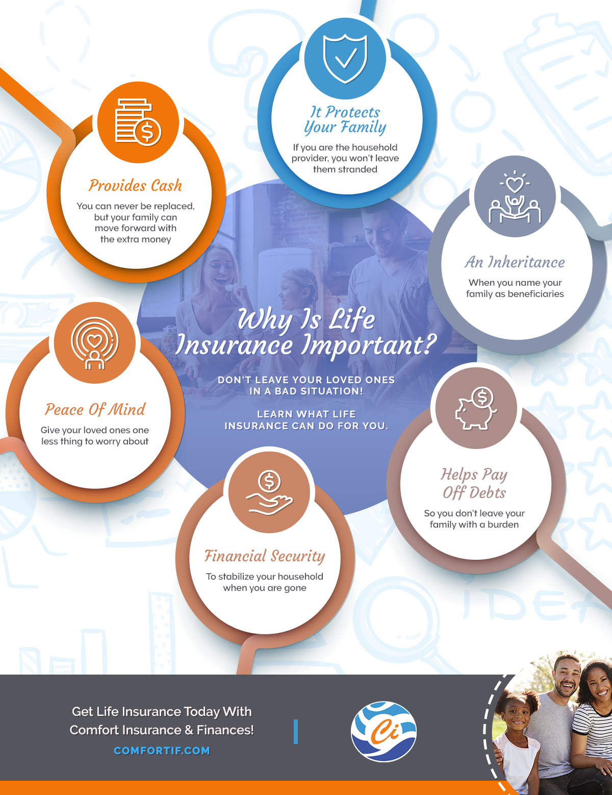 Infographic: Why Is Life Insurance Important?
