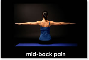 Minimally invasive spine injections, Get relief