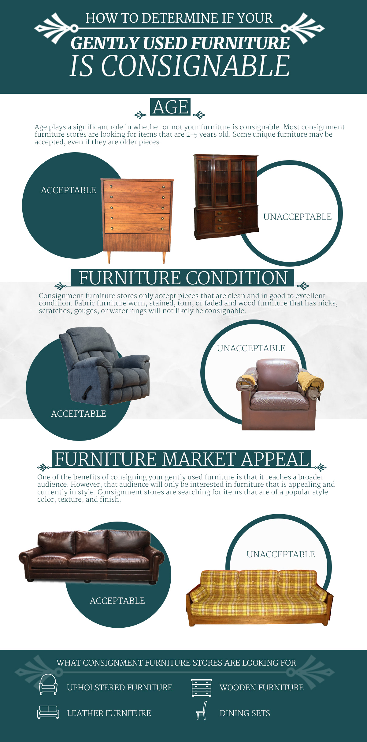Furniture Consignment How To Determine If Your Gently Used