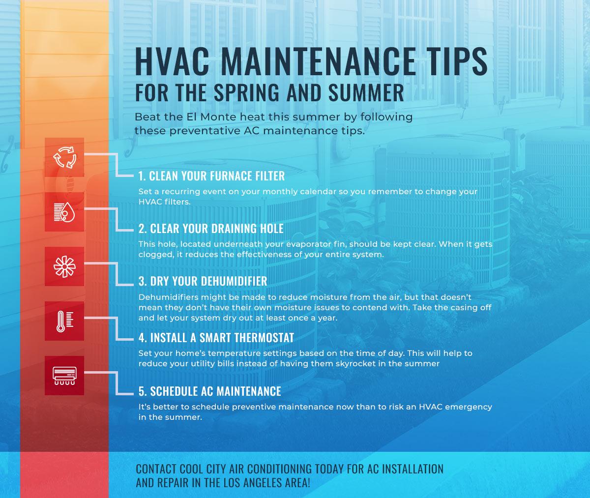 AC Installation El Monte: Summer AC Maintenance