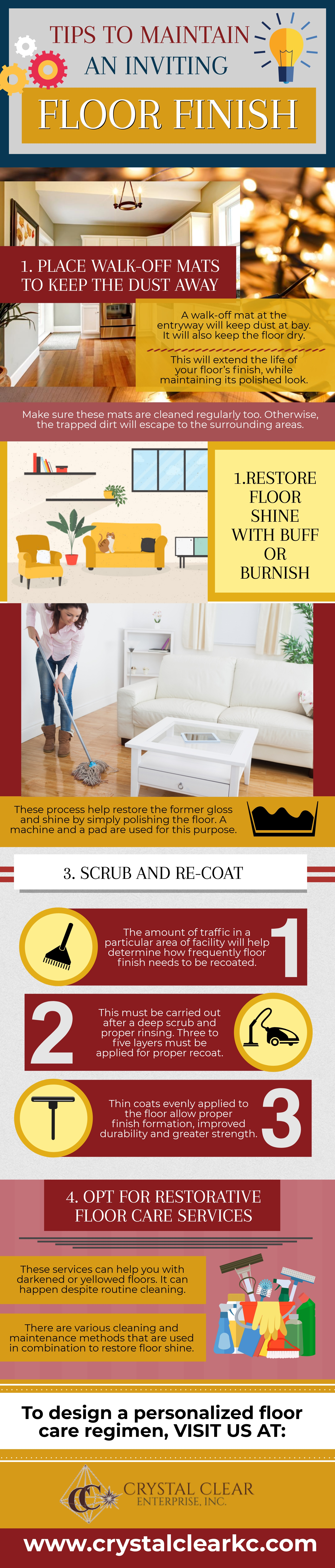 Image showing infographic about janitorial service kansas city mo