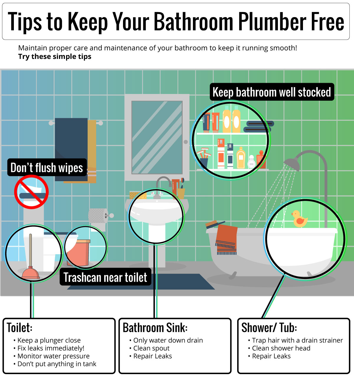 Bathroom-Plumber-Free-Infographic