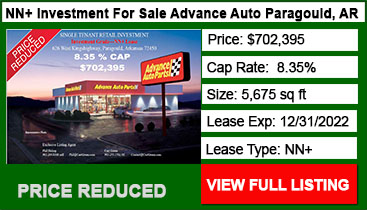 Retail Space for Lease Texas | Office Space for Lease Arkansas