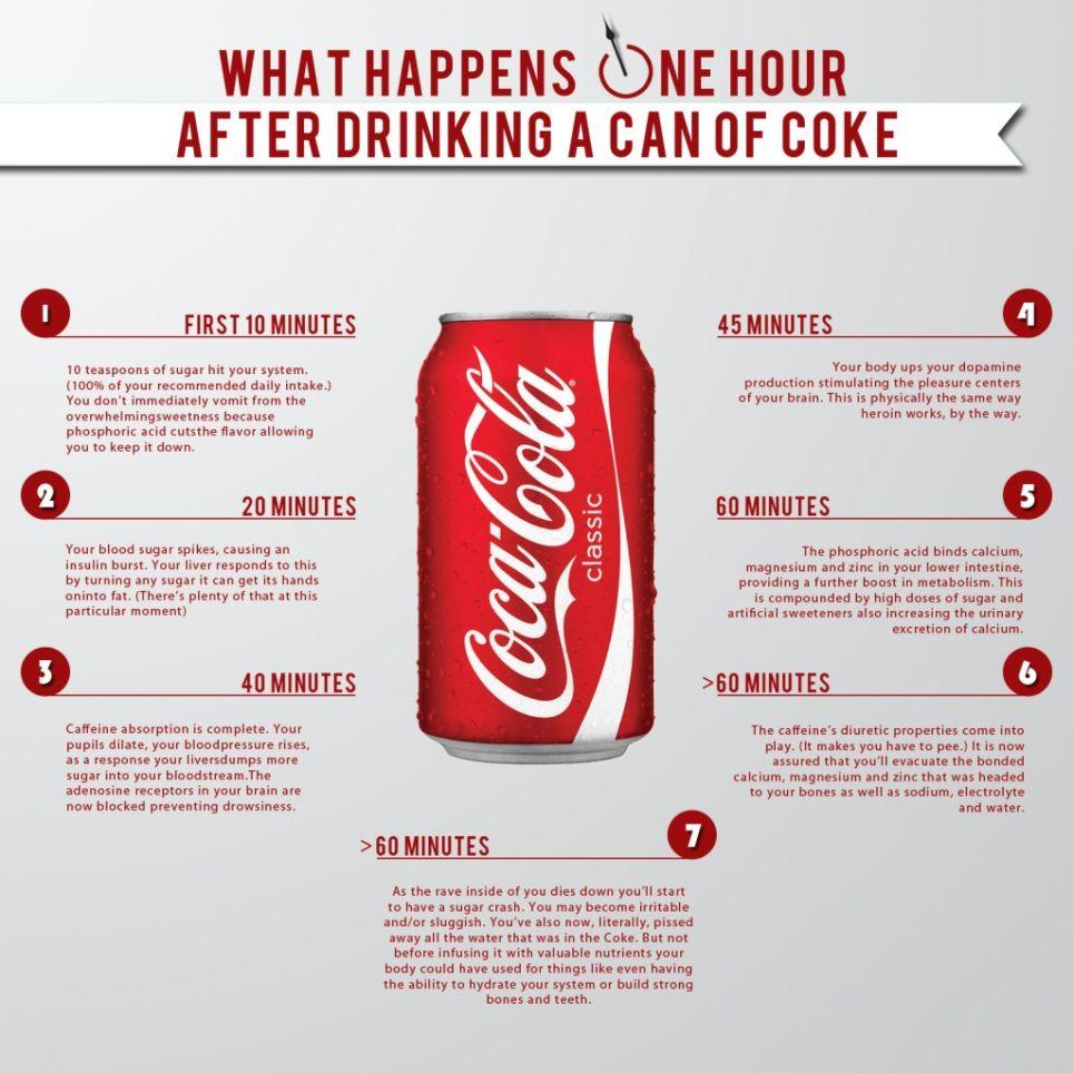 Coke_and_what_happenes