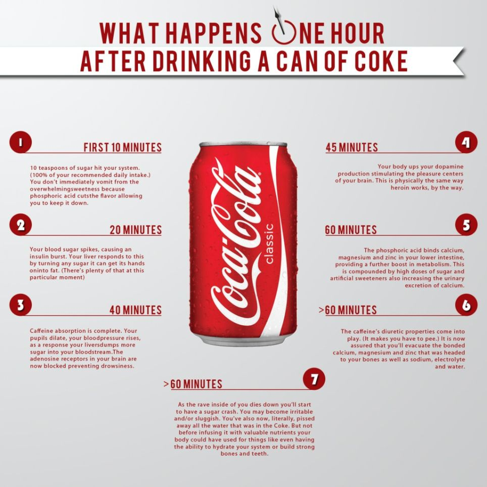 Coke_and_what_happenes