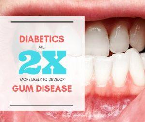 GUM DISEASE DIABETES