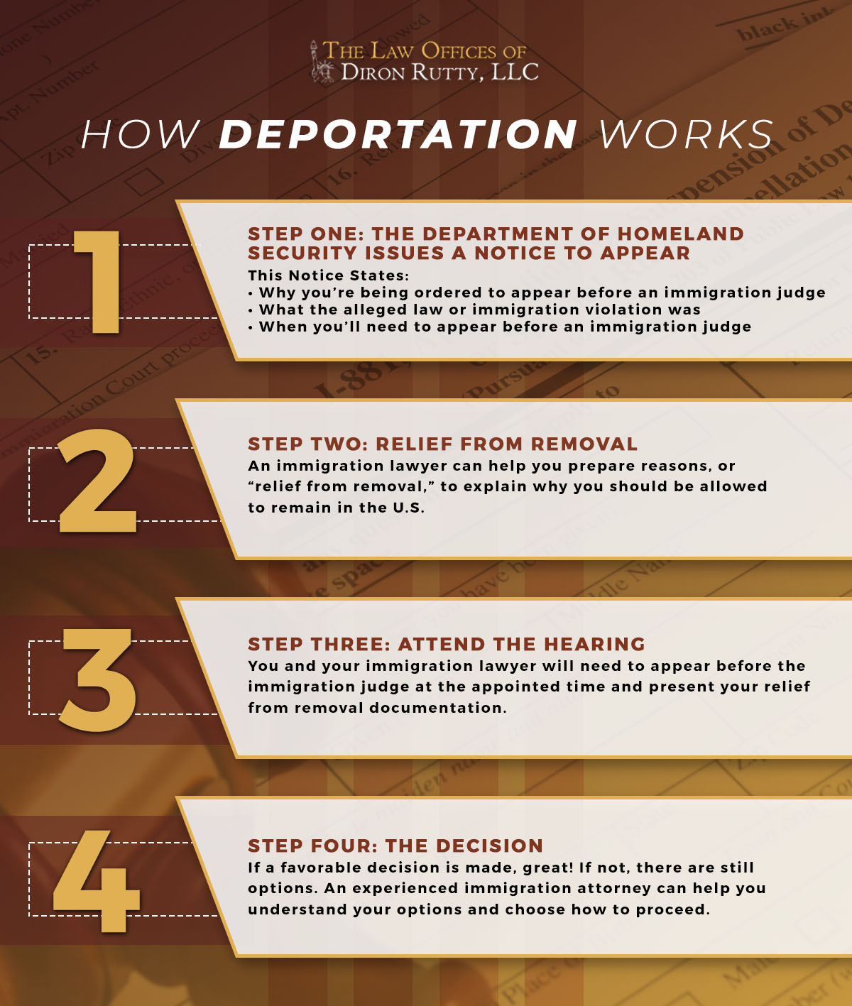 Immigration Lawyer Bronx: Reasons You Can Be Deported