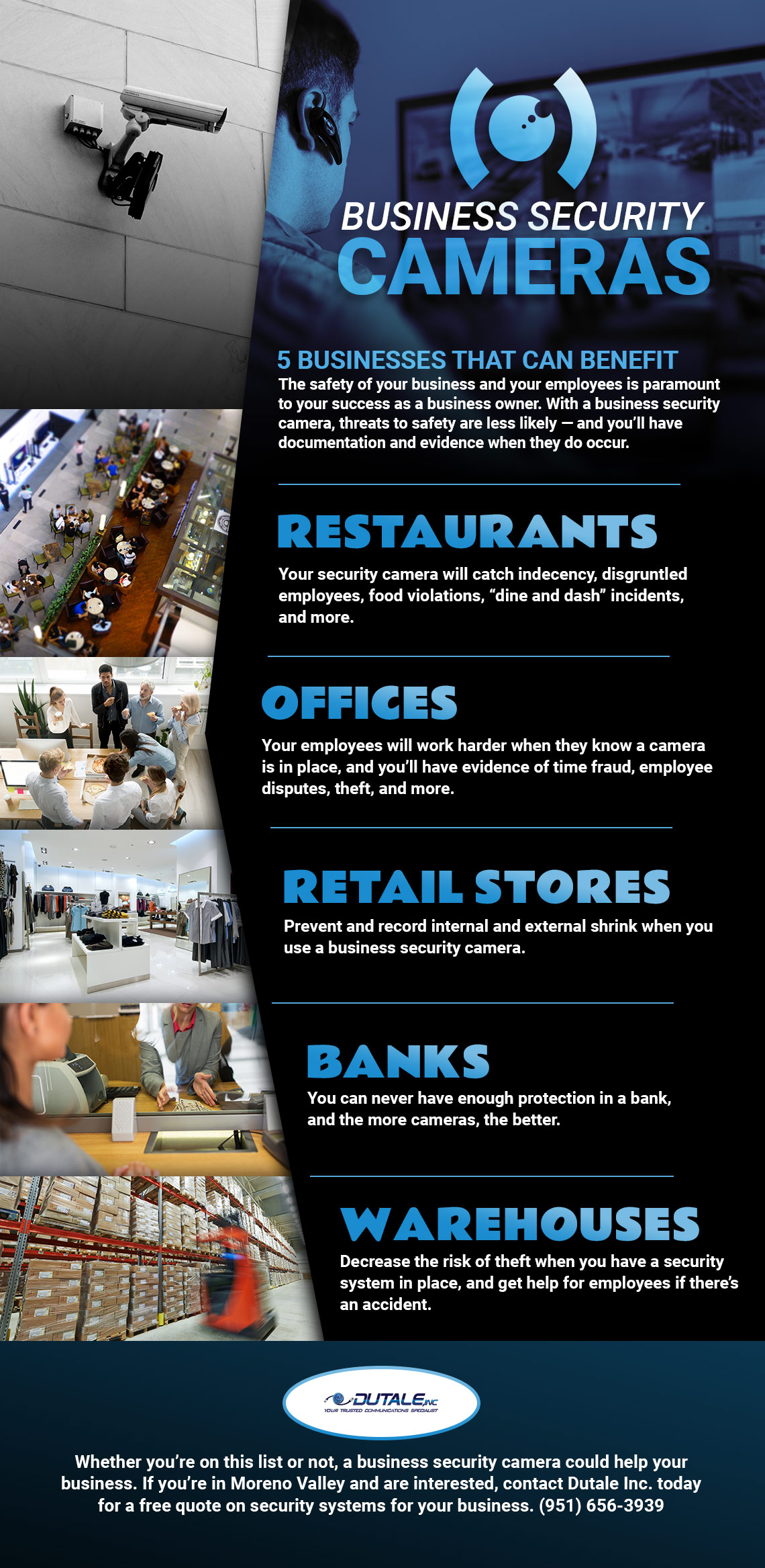 Business Security Moreno Valley: 5 Businesses That Benefit