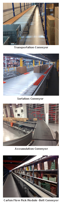 E-Distribution Material Handling - Conveyor Systems