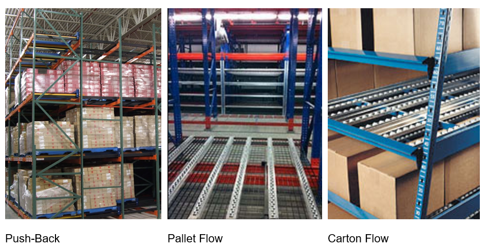 Dynamic Gravity Fed Storage Rack Systems - E-Distribution