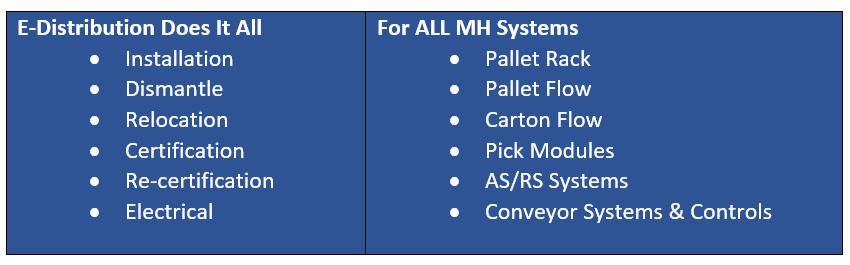 Pallet Rack System Installation - E-Distribution