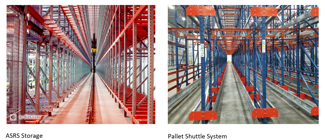 Warehouse Pallet Racking Installation - E-Distribution
