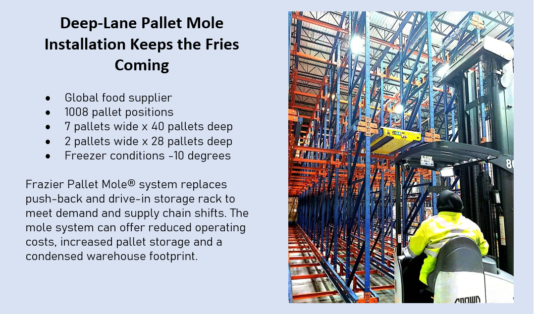 Pallet Storage Automation - E-Distribution