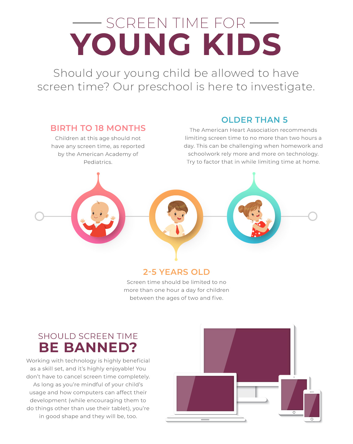 Why Is Screentime Bad For Young Children >> Preschool San Jose Should Young Kids Have Screen Time
