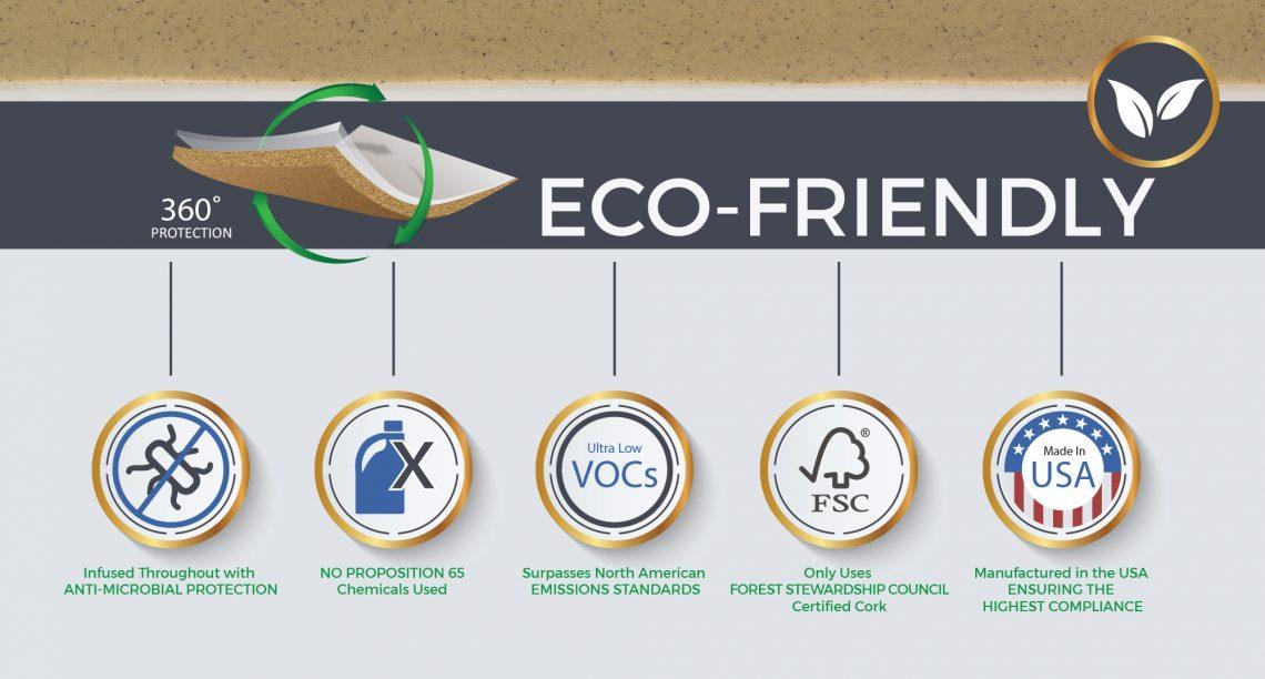 Image result for low voc label