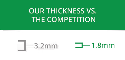Underlayment Thickness