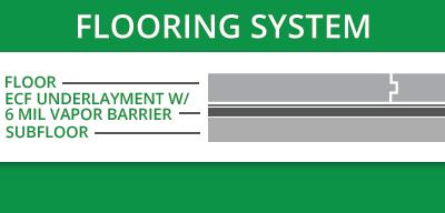 Comfortable Cork Flooring Underlayments - Optimize The