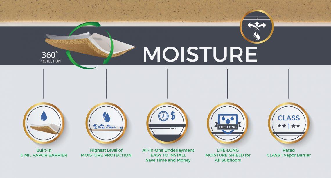 Moisture Barrier Underlayment Benefit From Our Floor