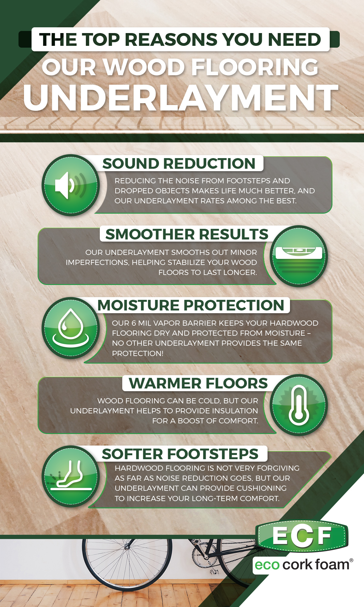Hardwood Flooring Underlayment - Learn About The Value Of