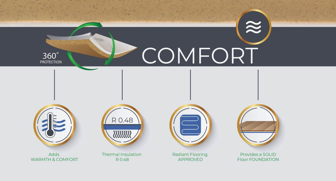 Comfortable Wood Floor Infographic