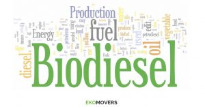 what-is-bio-diesel-made-with