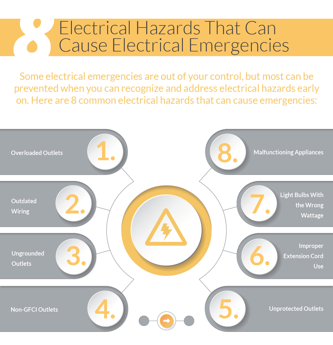 Emergency Electrician Available 24 7 In Northern Kentucky And Pics Photos Do It Yourself An Electrical Can Help To Prevent Here Are A Few Of Hazards Watch Out For That Could Lead