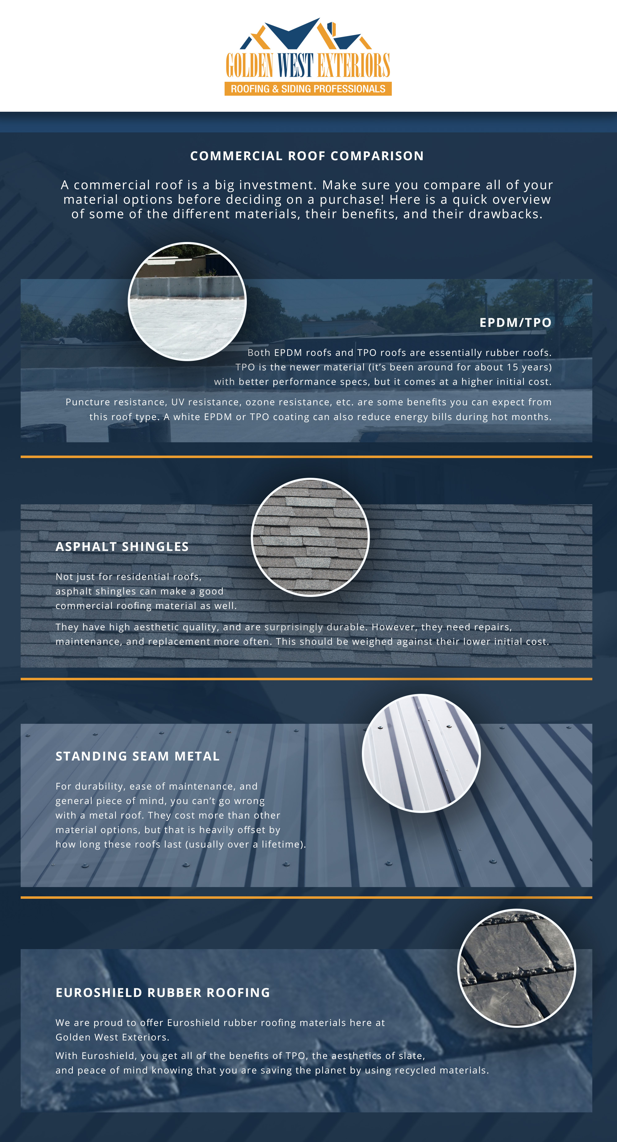 Commercial Roof Comparison